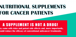 infographic-supplements-and-cancer